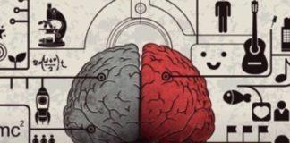 Relation corps et esprit