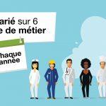 Organisme de bilan de compétences Saint Etienne
